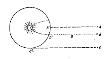 Heinlein Maneuver pic1