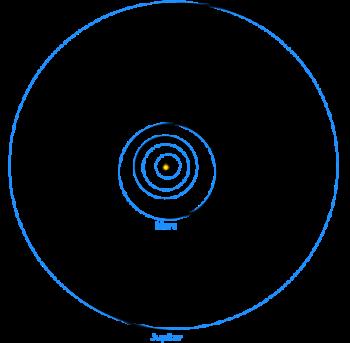 Mu Arae system